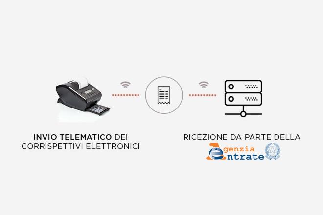 Registratore Telematico per invio dati all'Agenzia delle Entrate